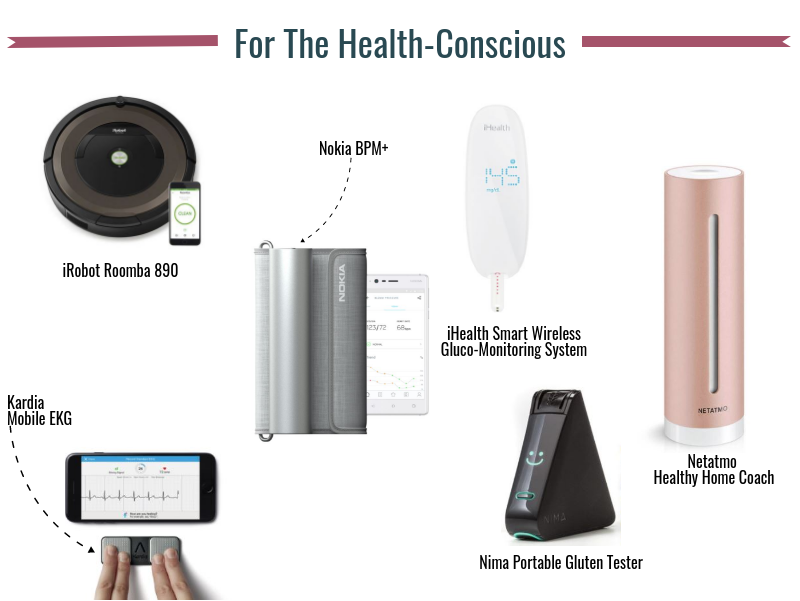 infographic of gadgets for health conscious