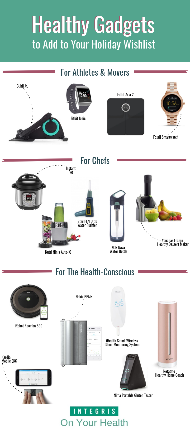 Healthy gadgets for holiday wishlists infographic