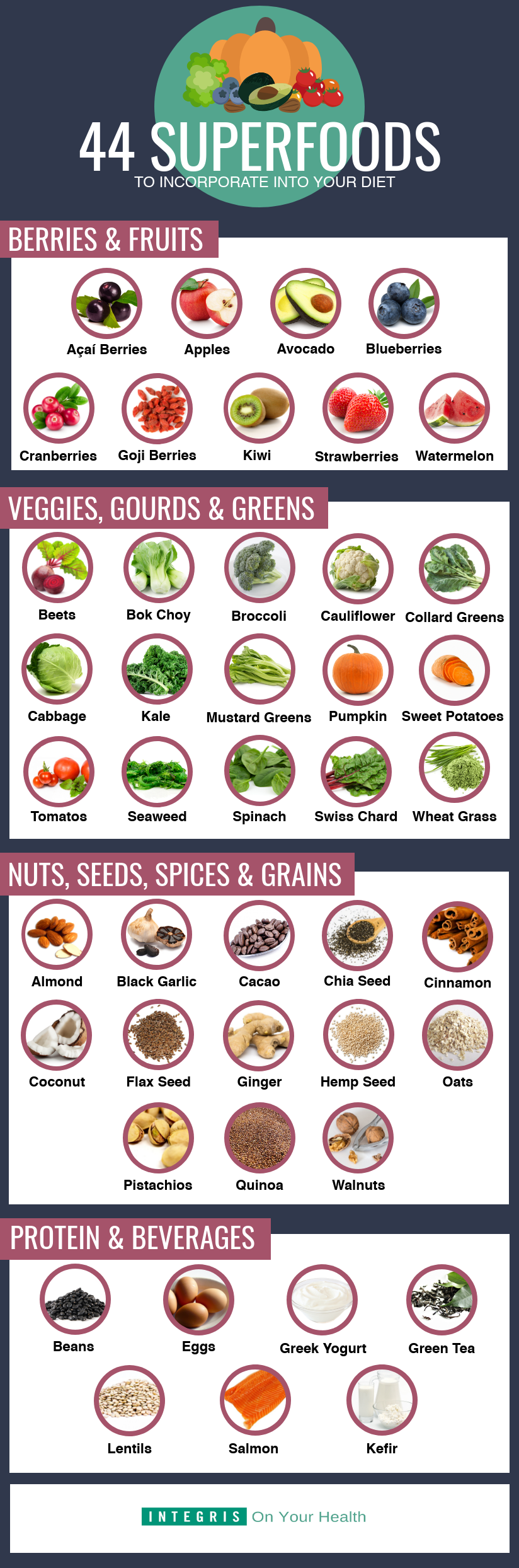 superfoods infographic