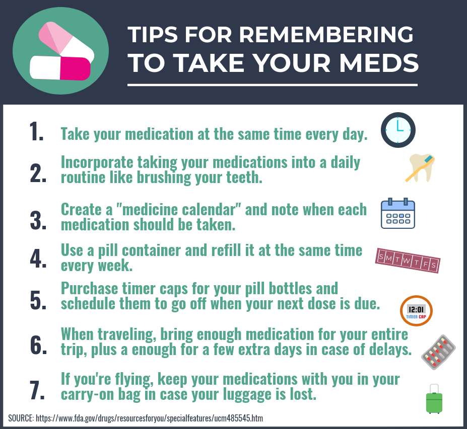 Medication tips infographic