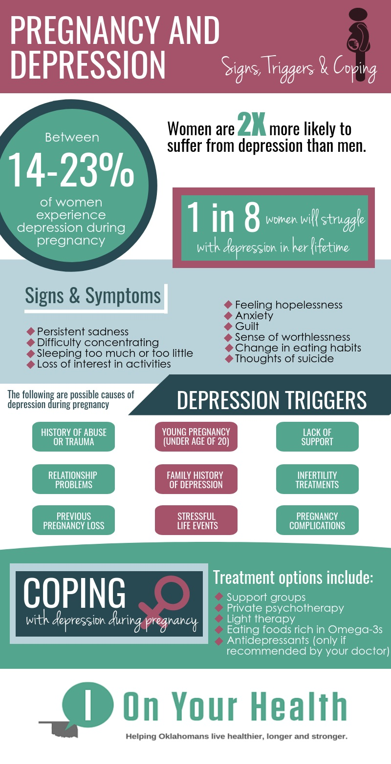pregnancy and depression stats infographic