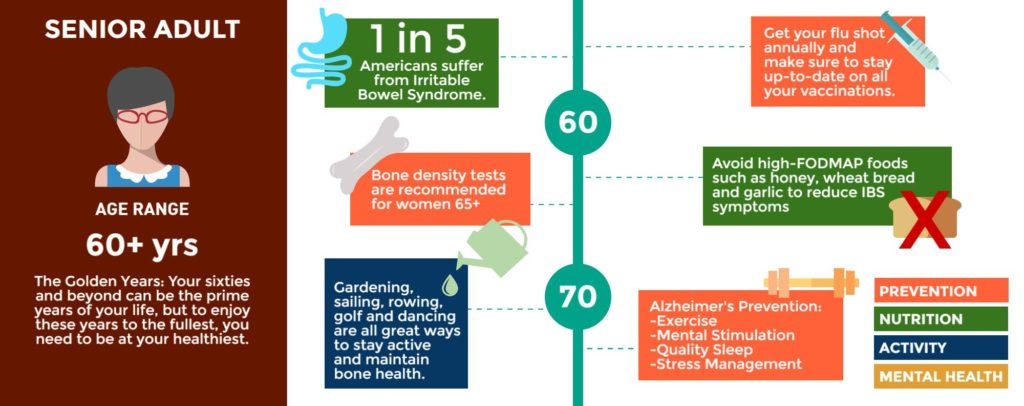 Stages of Life Senior Adult Infographic
