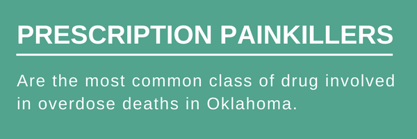 prescription painkillers and overdose deaths in OK